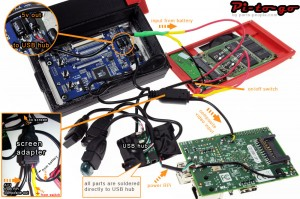mobile-rpi-togo-opened-