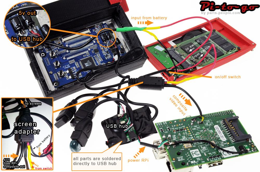 Mobile Raspberry Pi Computer Build Your Own Portable Pi To Go