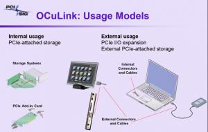 OcuLinkCable