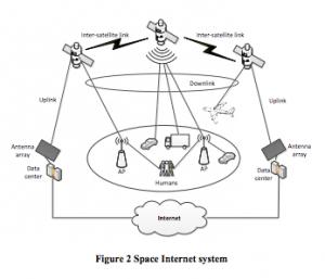 SamsungWorldWideSatelliteInternet1
