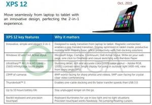 DellXps12-2-in-1-1