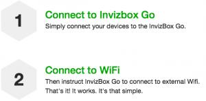 InvizboxGo1