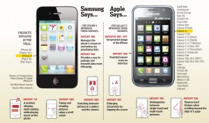 AppleVsSamsung1