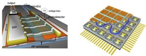 PhotonicProcessor1
