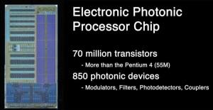 PhotonicProcessor2