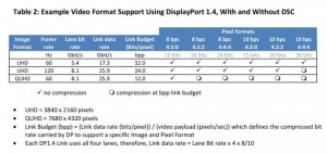 DisplayPort14Update1