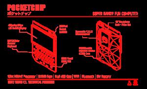 PocketChip1